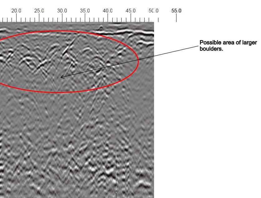Ground Penetrating Radar Map